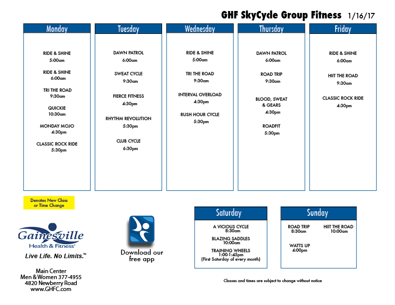 Cycle Classes at GHF
