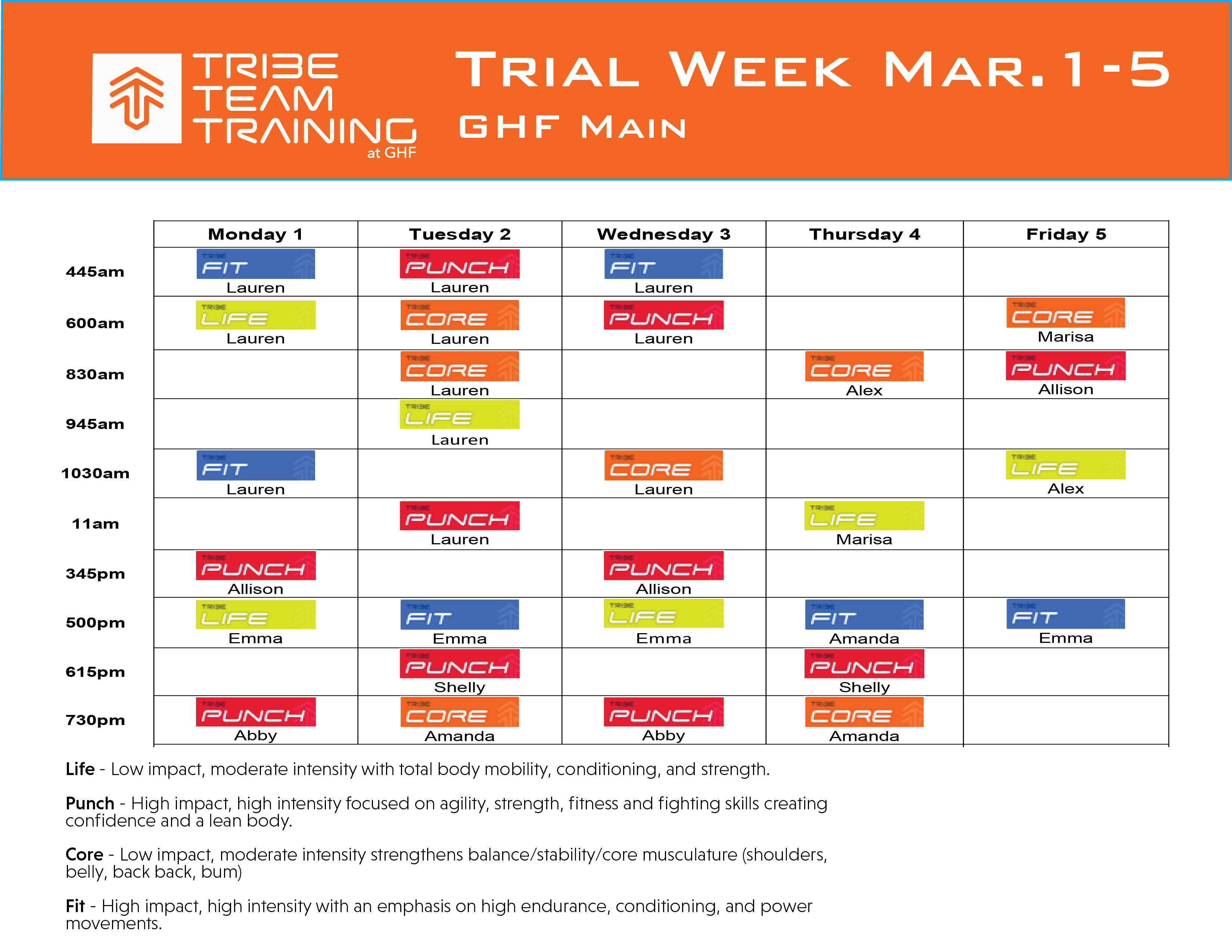 Tribe small group training trial